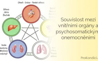 psychosomatika-nahled